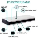 HBNS Stylish P3 20000 Mah Power Bank (Black)